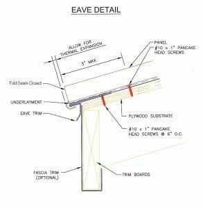 Eave Detail by Walker Roofing
